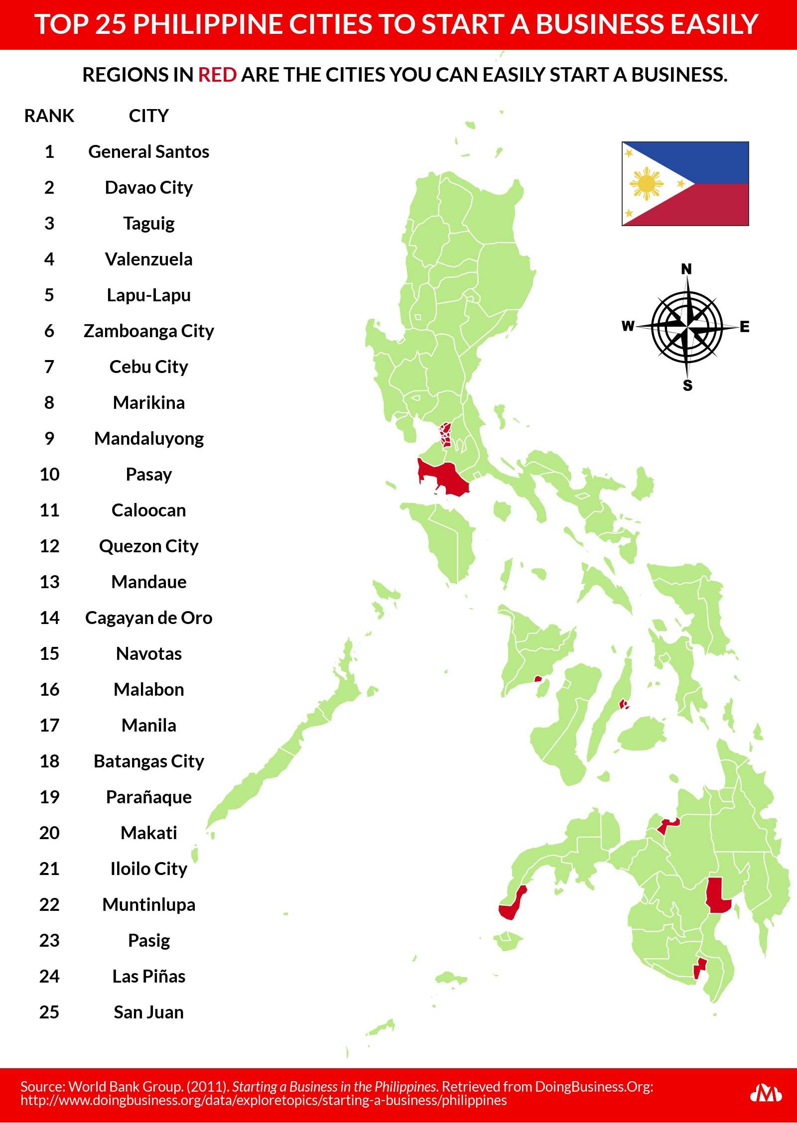 Where In the Philippines Can Foreign Investors Expand their Businesses